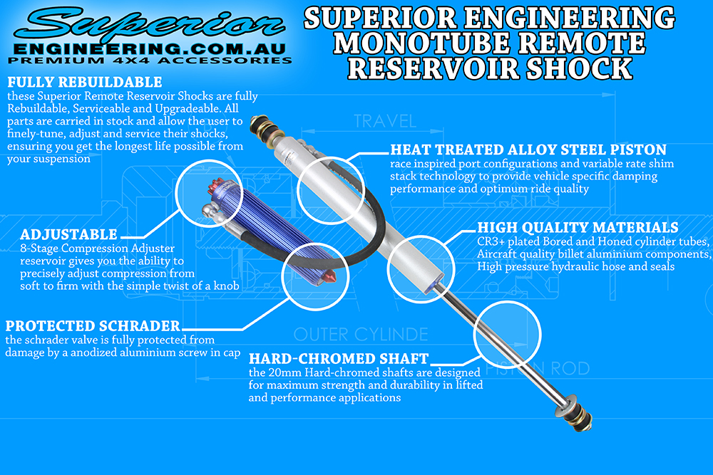 Superior Adjustable Monotube Remote Reservoir Shock Features Diagram