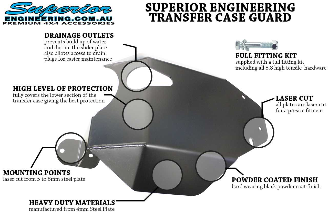 Superior Engineering Transfer Case Guard Features and Highlights Diagram