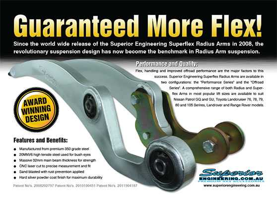 Download the Superflex Radius Arm Flyer